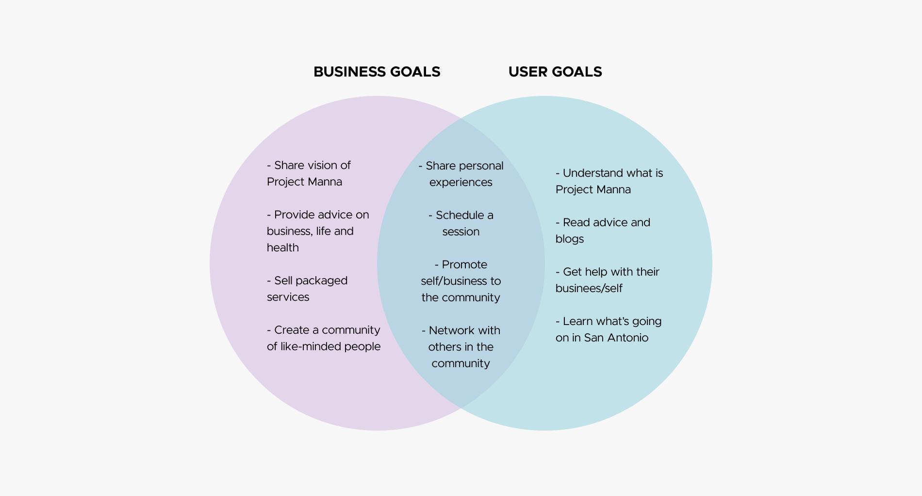 Goals-Diagram-Large-grey